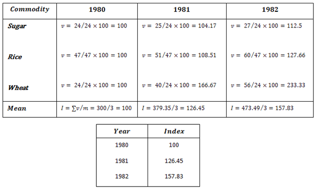 calculation method index To use values returned as an array, enter the index function as an array formula  in a horizontal range of cells for a row, and in a vertical range of cells for a.