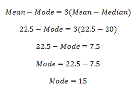 relationship between the mean mode and median