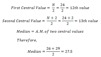 calculate quartiles percentiles correlation coefficient and use to draw useful conclusions in a busi