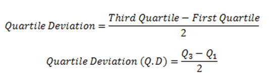 how to find iqr with mean and standard deviation formula