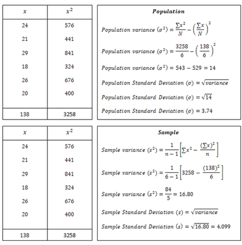 how to find probability with mean and standard deviation