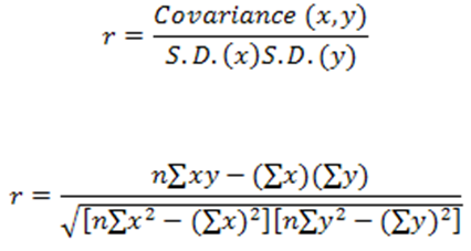 How to Calculate Correlation Coefficient