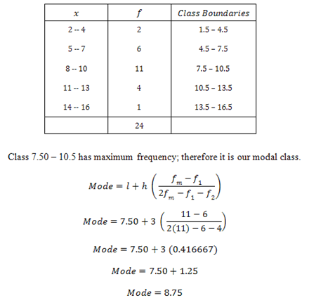 frequency distribution for grouped data