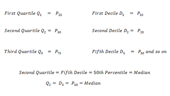 how to find upper quartile